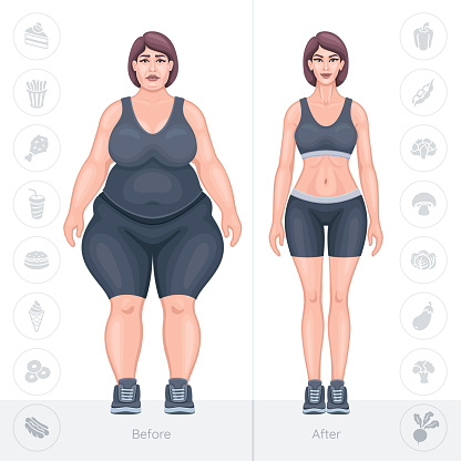 Weight loss concept. Fat and thin female body