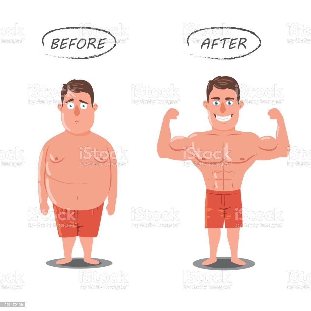 Diet plan for hypertensive client