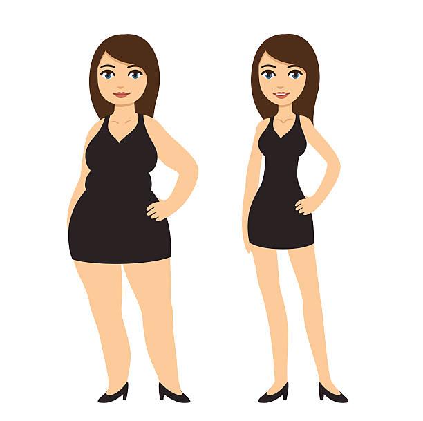 Women tall fat List of