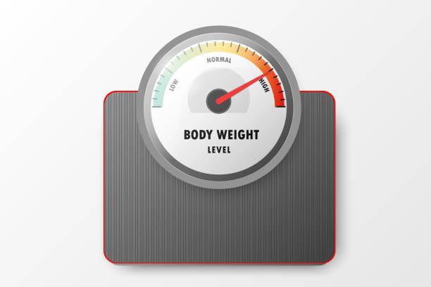 Gewicht Skala messen hohe Körpergewicht. – Vektorgrafik