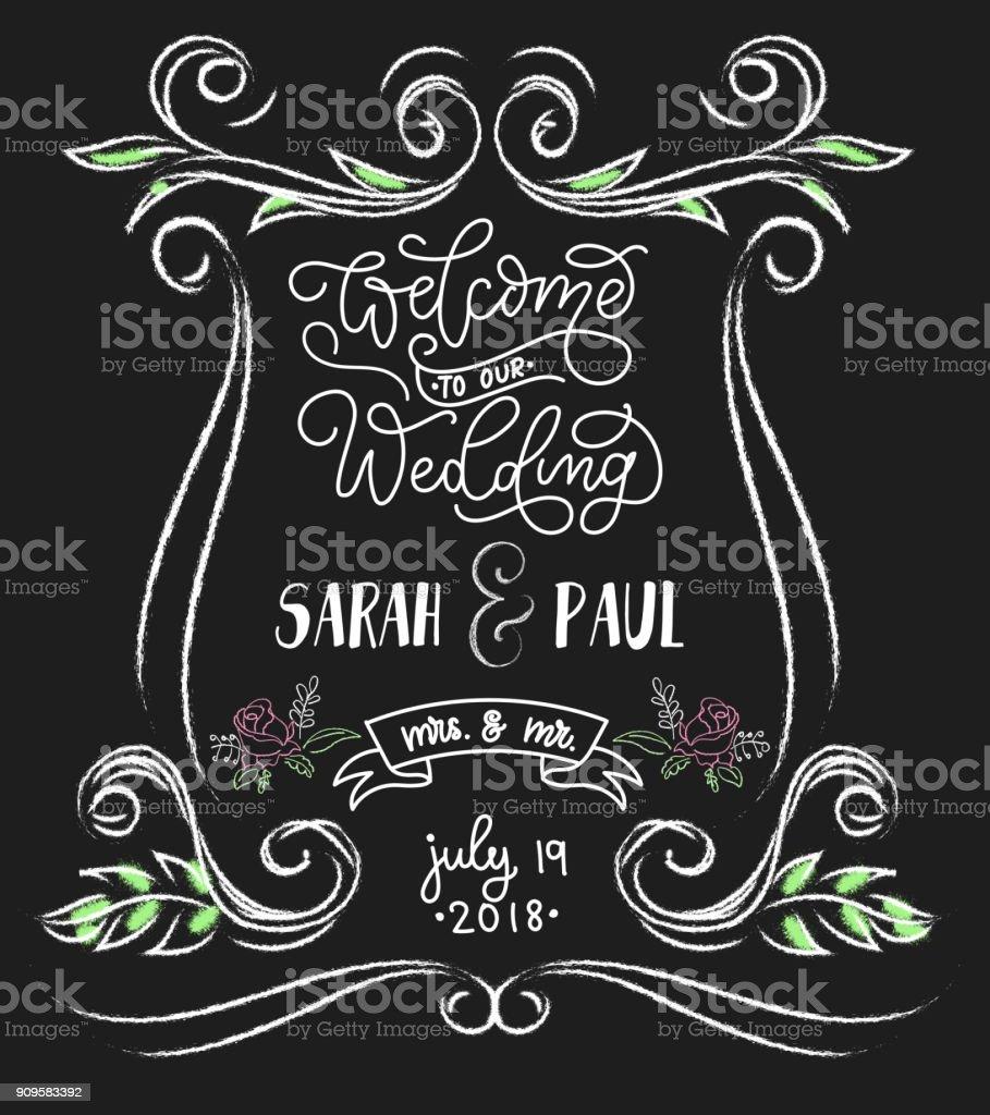 Herzlich Willkommen Sie Auf Unserer Tafel Hochzeitskarte Mit