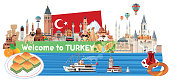 istock Welcome to Turkey 1248768802