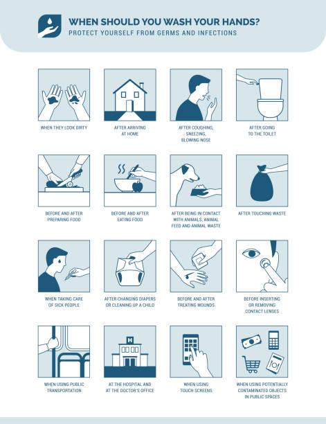 stockillustraties, clipart, cartoons en iconen met wanneer moet je je handen wassen? - cell phone toilet