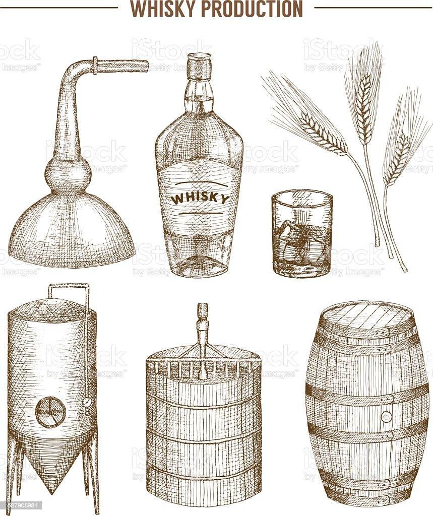 Whisky production. vector art illustration