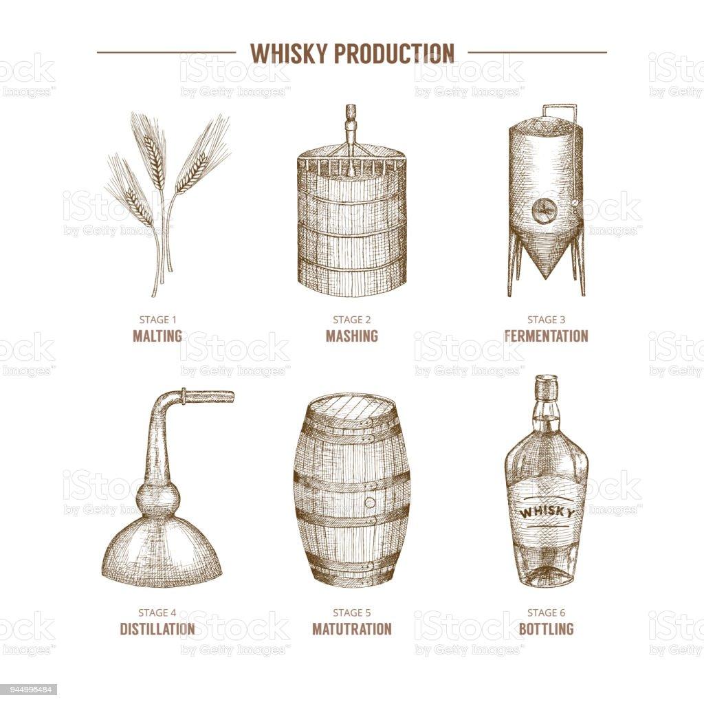 Producción de whisky. - ilustración de arte vectorial