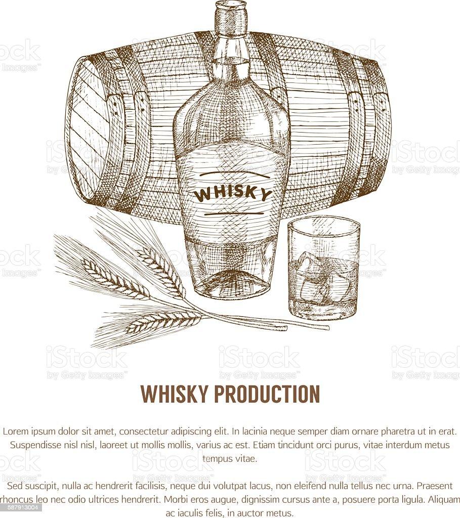 Whisky template. - ilustración de arte vectorial