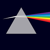 white triangle with light ray in it and rainbow on dark background