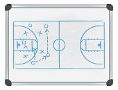 vector image of a basketball court on a whiteboard. Transparency, blend and mesh effects used.All elements are grouped and can be easily changed. Stains on whiteboard are grouped and their transparency can be easily changed or they can be easily deleted.