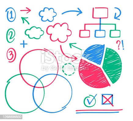 istock Whiteboard Idea Drawing Planning Work Elements 1268896850