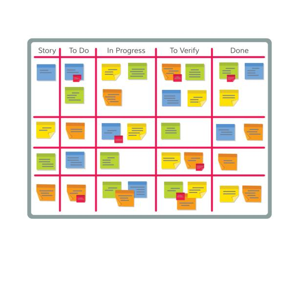M Post It Notes Design Software
