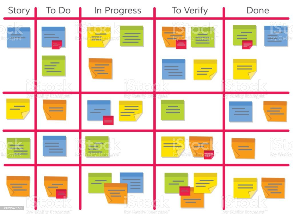 Whiteboard with sticky notes for agile software development. Hanging scrum task kanban board with sticky notes with tasks for team work and visual management. Flat style EPS10 vector illustration. vector art illustration