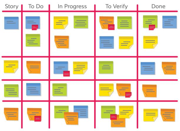 Whiteboard with sticky notes for agile software development. Hanging scrum task kanban board with sticky notes with tasks for team work and visual management. Flat style EPS10 vector illustration. vector art illustration