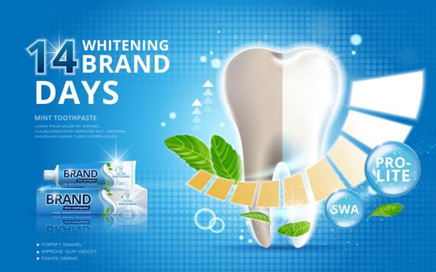 bildbanksillustrationer, clip art samt tecknat material och ikoner med whitening toothpaste ads - tandblekning
