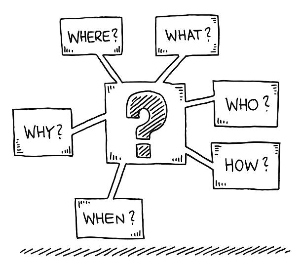 WH-Questions Concept Drawing Hand-drawn vector drawing of a WH-Questions Concept, the six questions Where?, What?, Who?, How?, When? and Why? are grouped around a field with a big question mark. Black-and-White sketch on a transparent background (.eps-file). Included files are EPS (v10) and Hi-Res JPG. business stock illustrations