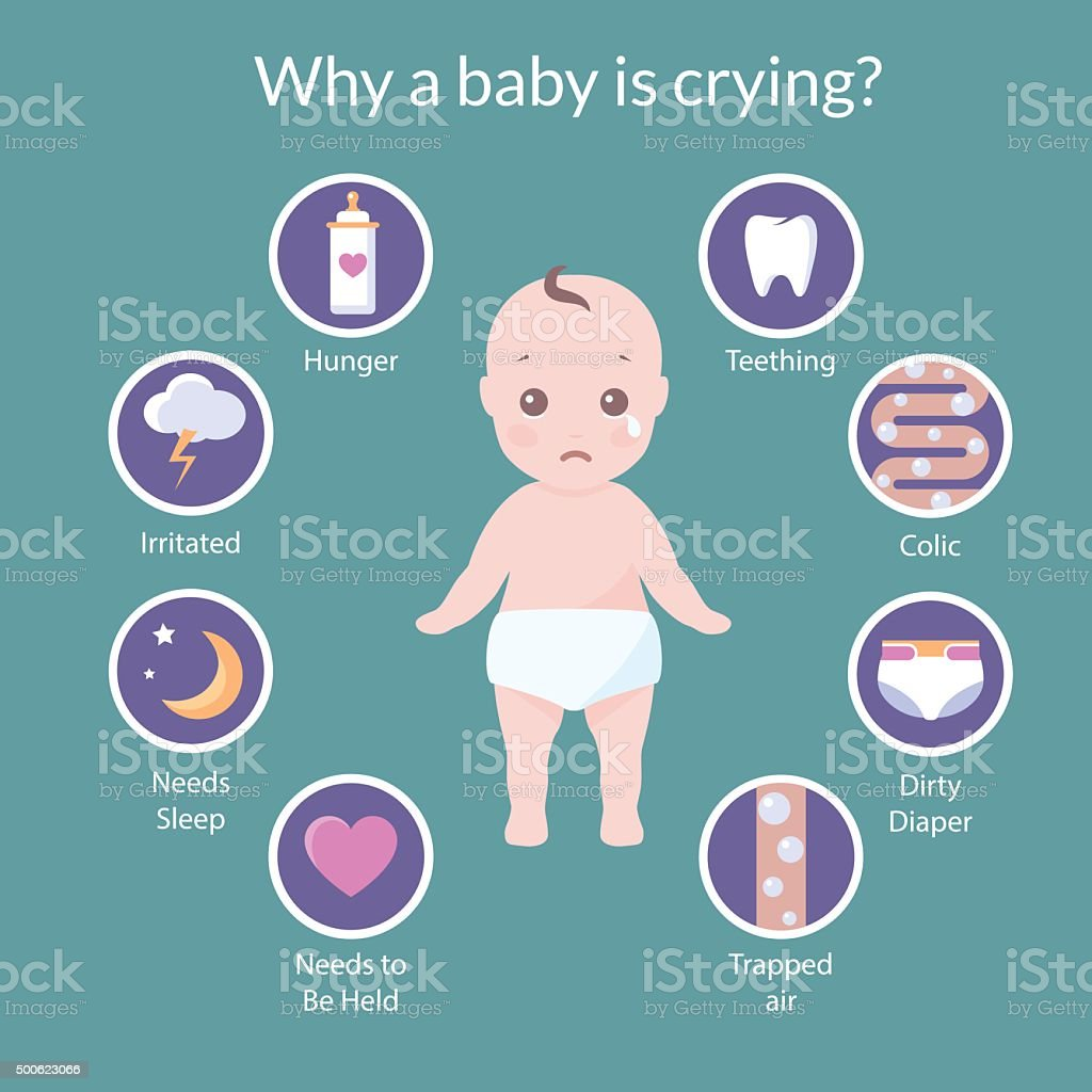 Why a baby is crying icons vector art illustration