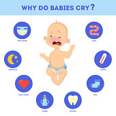 Why baby is crying infographic for young mother. Dirty diaper and medical reason, need for sleep and teething. Cute child is sad. Isolated vector illustration in cartoon style