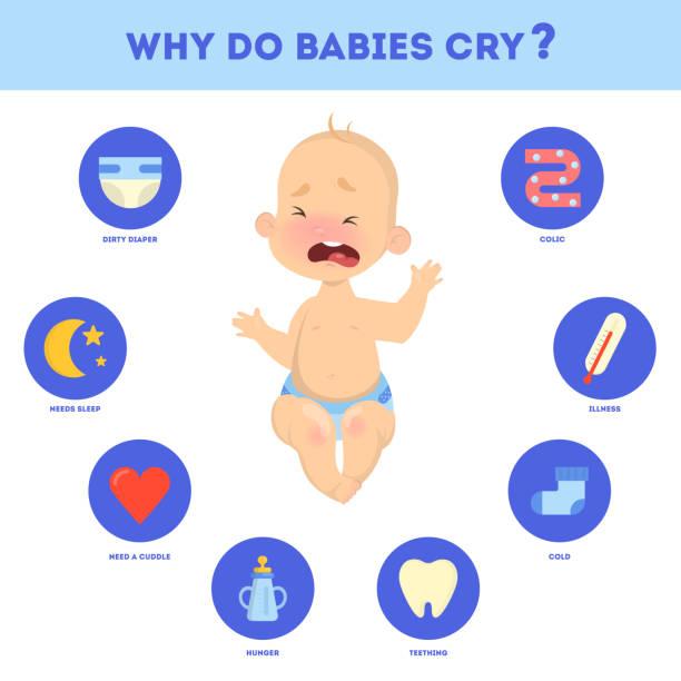 stockillustraties, clipart, cartoons en iconen met waarom baby is huilen infographic - baby dirty
