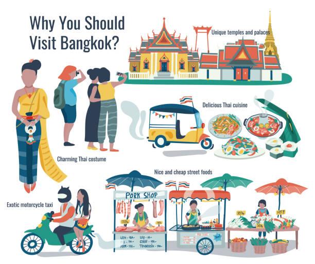 dlaczego warto odwiedzić bangkok - tajlandia stock illustrations
