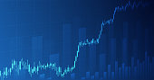 widescreen abstract financial chart with uptrend line graph and candlestick on blue color background