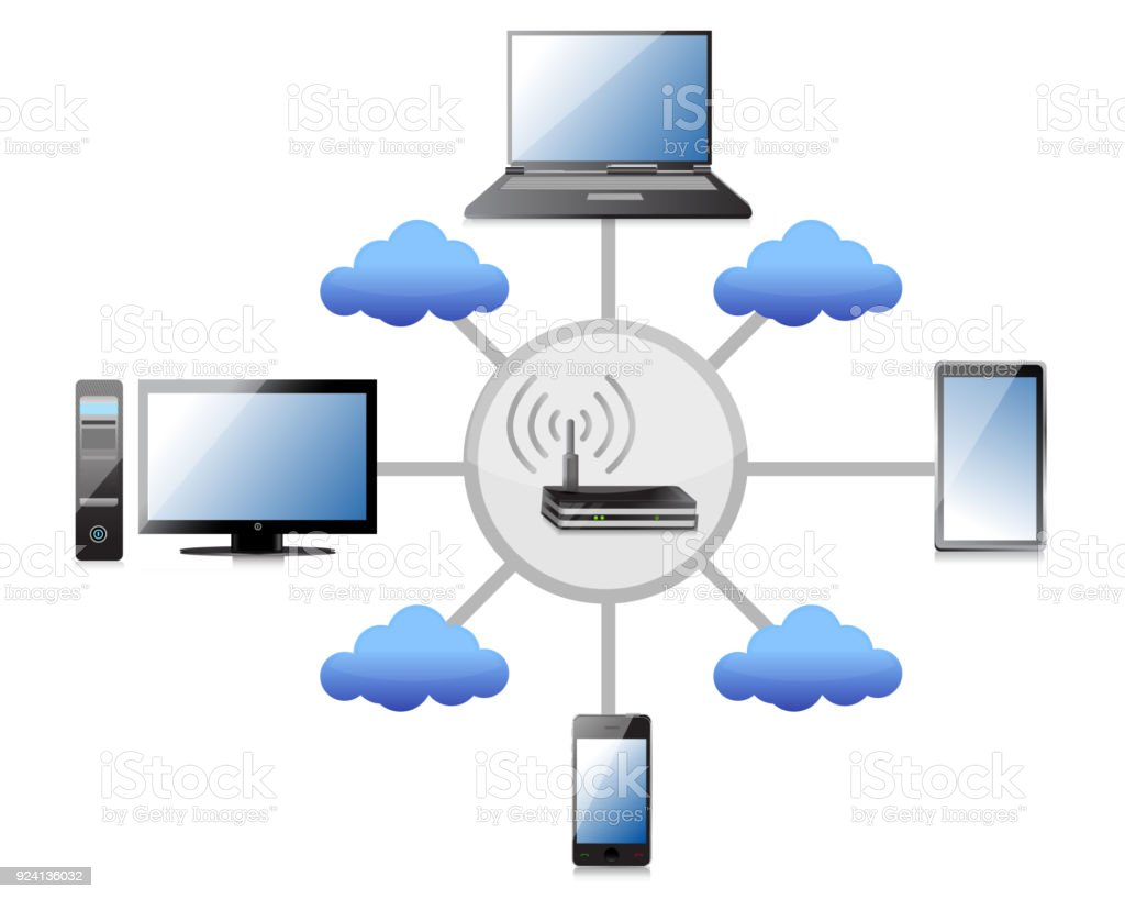 wifi network concept illustration design over a white background vector art illustration