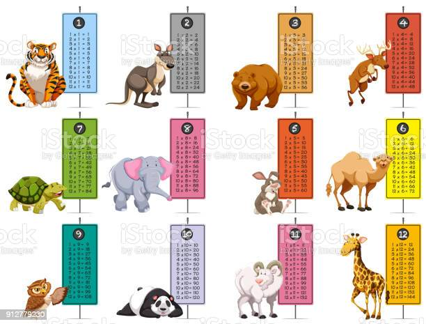 Wild animals and time tables template vector id912779230?b=1&k=6&m=912779230&s=612x612&h=ydpr7rk6sjgry9pgmtfcfxxlksqx6bbsealizxpomei=