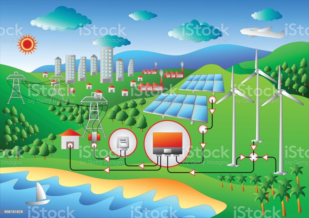 Wind and Solar Hybrid power system vector art illustration