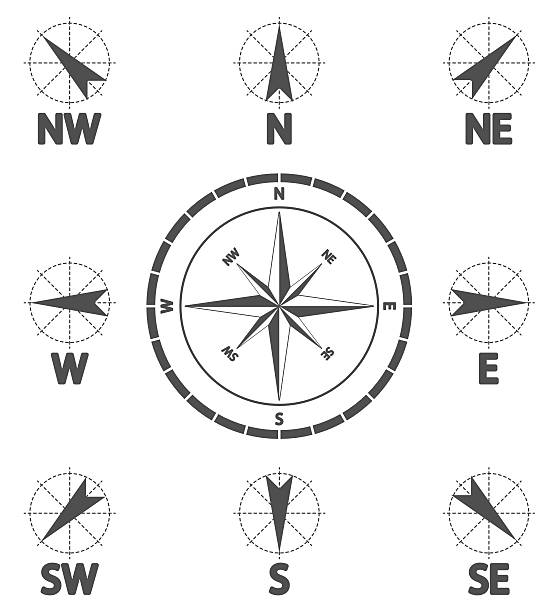 Wind direction Compass wind rose. Wind icon. Vector illustration. north stock illustrations