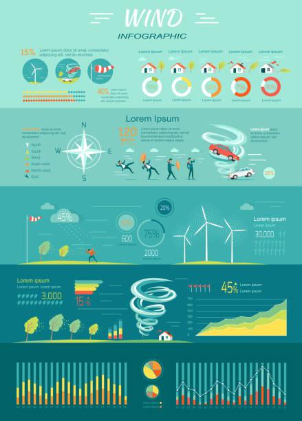 ilustraciones, imágenes clip art, dibujos animados e iconos de stock de gráficos de viento. huracán tornado. energías renovables - hurricane