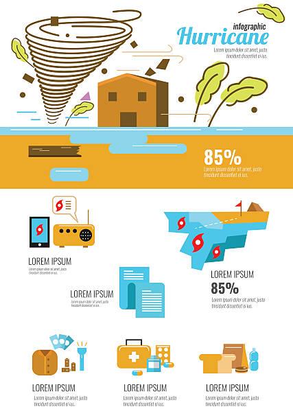 ilustraciones, imágenes clip art, dibujos animados e iconos de stock de wind infographic. tornado and hurricane set with natural disaster symbols. - hurricane