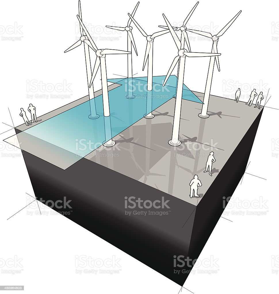 wind power industry diagram royalty-free wind power industry diagram stock vector art & more images of alternative energy