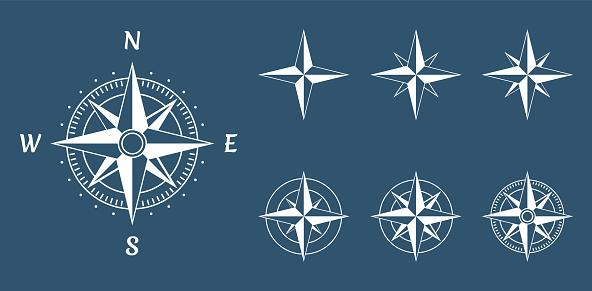 wind rose compass