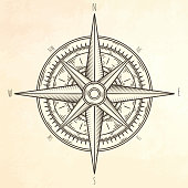 Wind rose hand drawn illustration.  Marine objects collection.
