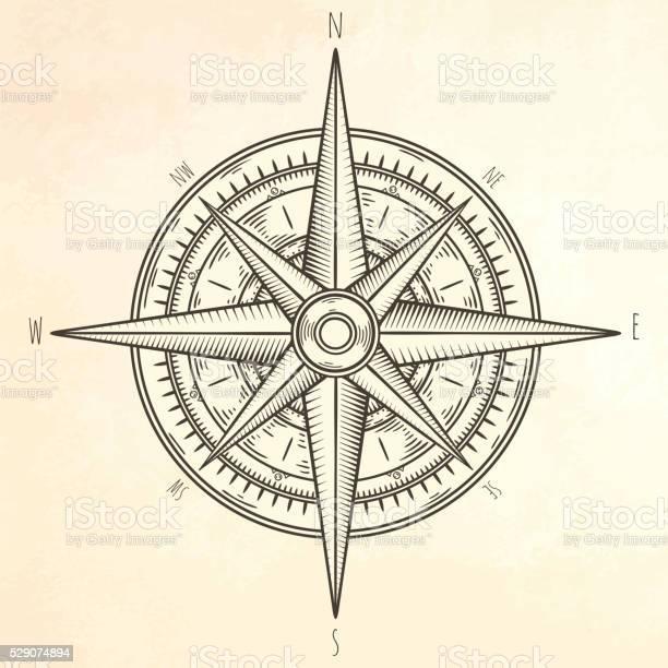 Wind rose hand drawn illustration vector id529074894?b=1&k=6&m=529074894&s=612x612&h=vkw9h9ywuxybo2kwdq23 ivb80ajfeum9n6rwgoeth0=