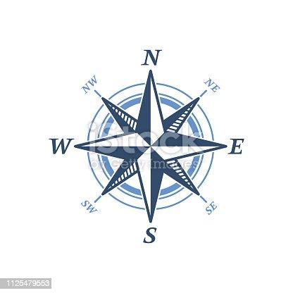 wind rose emblem