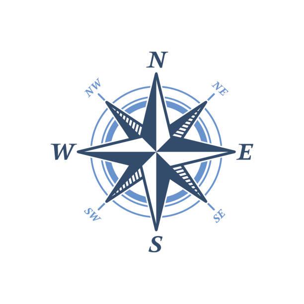 Windrose – Vektorgrafik