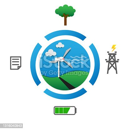 Wind source is new Renewable energy electrical source of power in the future. Graphic of alternative power technoligy , battery and earth protected/