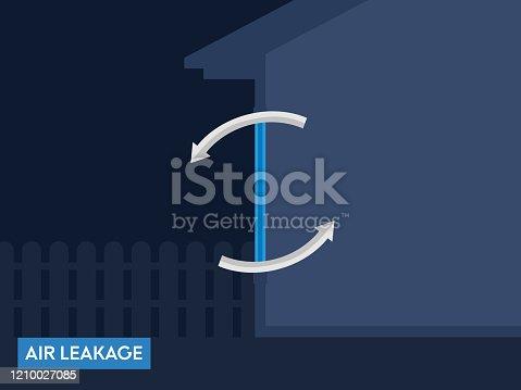 istock Window Efficiency Rating Air Leakage Vector Illustration 1210027085