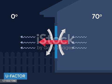 istock Window Efficiency Rating U-Factor Vector Illustration 1210027092