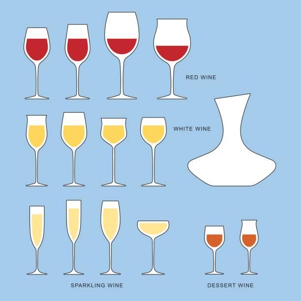 bildbanksillustrationer, clip art samt tecknat material och ikoner med vin glas typer - illustration - vitt vin glas