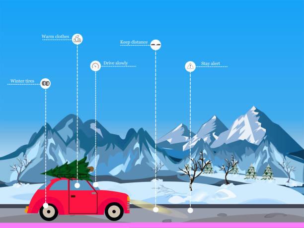 illustrazioni stock, clip art, cartoni animati e icone di tendenza di winter driving tips concept. vector of red retro car driving in snowy mountains on christmas season - car chill