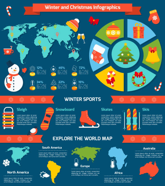 winter infographics Winter and christmas infographic set with sports symbols and world map vector illustration champaign illinois stock illustrations