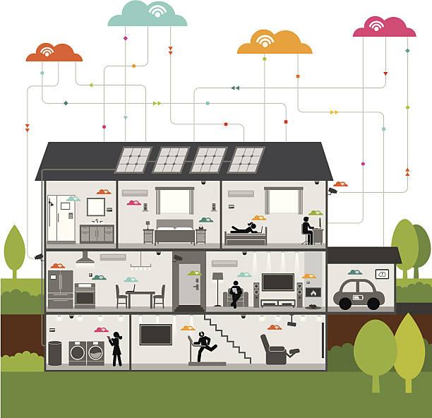 stockillustraties, clipart, cartoons en iconen met wireless smart technology house - cell phone toilet