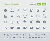 Wireless Technology - Granite Icons