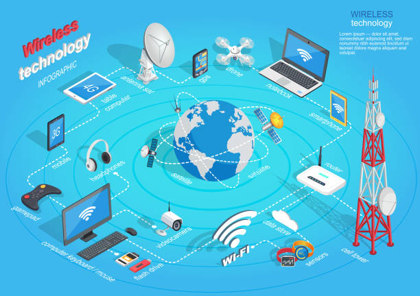 Wireless Technology Infographic Scheme on Blue Wireless technology infographic connection of modern gadgets with cell tower. Vector of wireless communication scheme transfer of information betwee not connected electrical conductor points repeater tower stock illustrations