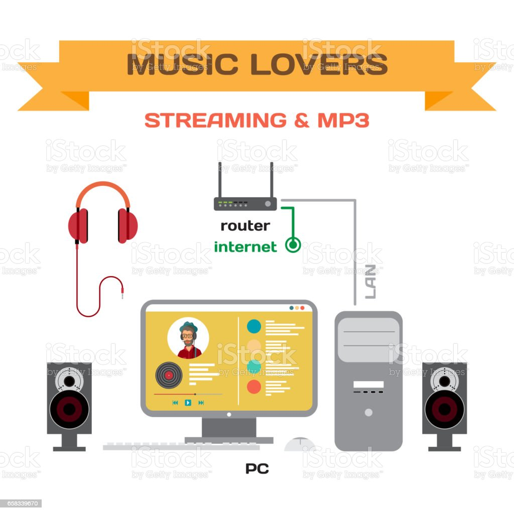 Wiring A Music System For Home Use Listen Vector Flat Design Designs Royalty Free