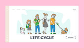 Woman Age, Female Character Lifecycle Landing Page Template. Women Aging Stages from Child to Adolescence and Elderly Cycle. Life Cycle Child, Teenager, Adult, Old. Linear People Vector Illustration