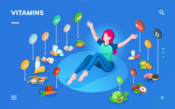 woman and products for healthy nutrition. food vitamins infographic for b1 - b12, a, c, d, e, k, vegetable, fruit products. online catalog, handbook, reference screen for smartphone application - vitamin d stock illustrations