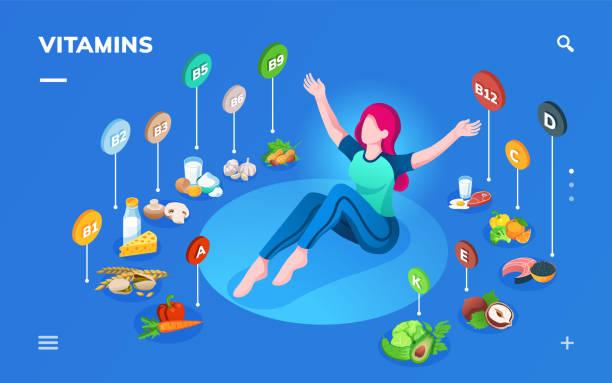 sağlıklı beslenme için kadın ve ürünler. b1-b12, a, c, d, e, k, sebze, meyve ürünleri için gıda vitaminleri i̇nfografik. online katalog, el kitabı, akıllı telefon uygulaması için referans ekranı - vitamin d stock illustrations