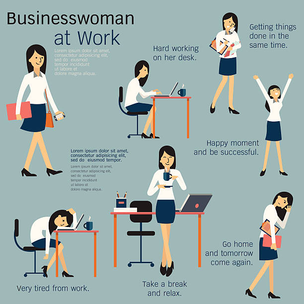 Woman at work Character cartoon set of businesswoman or office person daily working in workplace, go to work, work on her desk, get tired, happy, take a break, busy, and go home. Simple design. tired woman stock illustrations