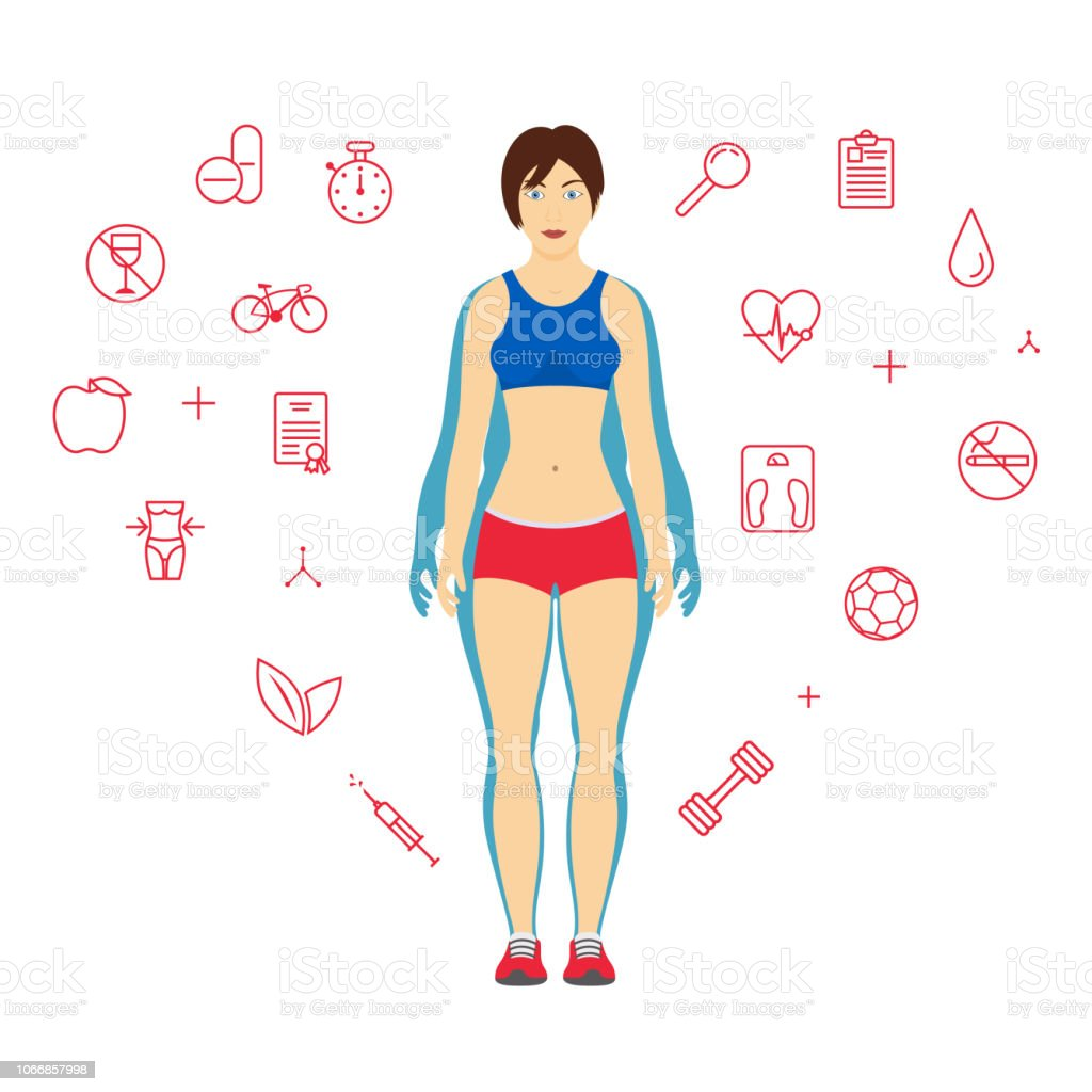 Vorlage zur Gewichtsabnahme